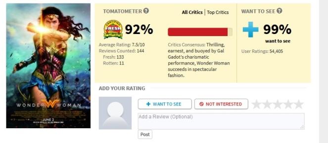 Rotten Tomatoes score